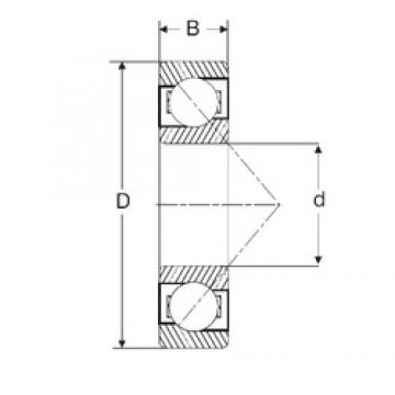 70 mm x 125 mm x 24 mm  70 mm x 125 mm x 24 mm  SIGMA 7214-B angular contact ball bearings